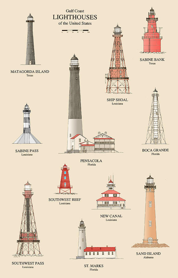 Lighthouse Drawing - Lighthouses Of The Gulf Coast by Jerry McElroy
