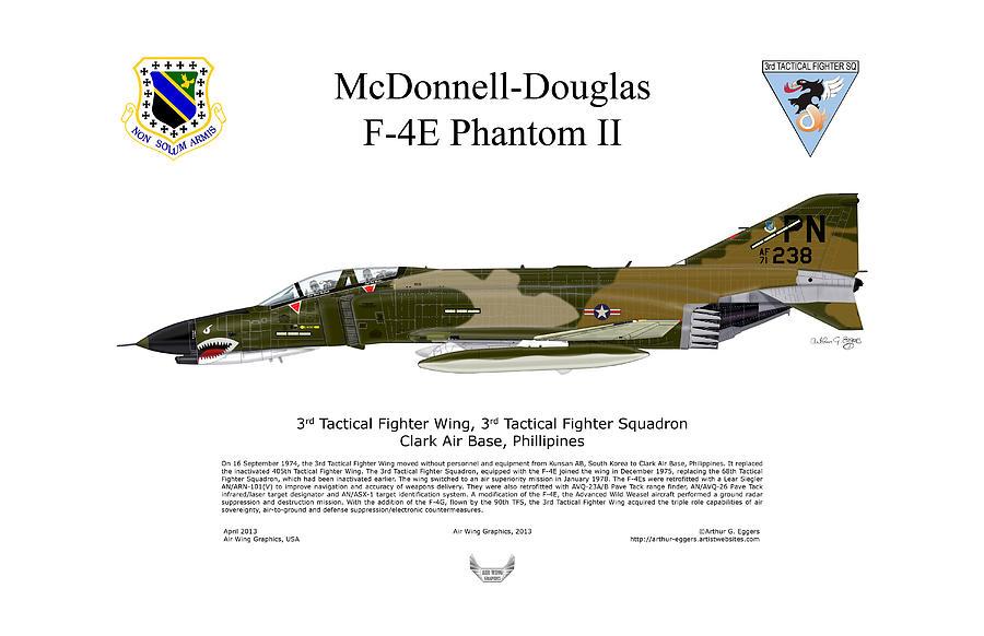 Mcdonnell Douglas Digital Art - McDonnell Douglas F-4E Phantom II by Arthur Eggers