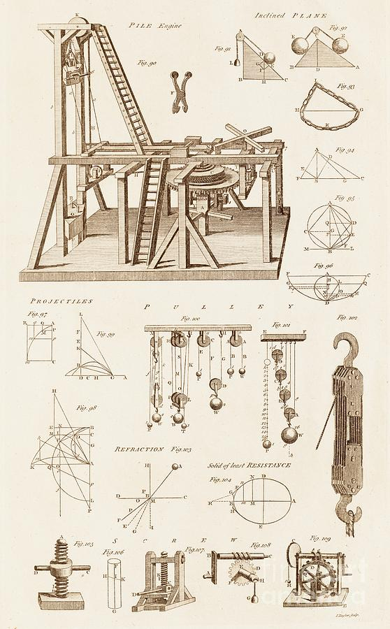 Mechanical Diagrams And Devices Photograph By David Parker