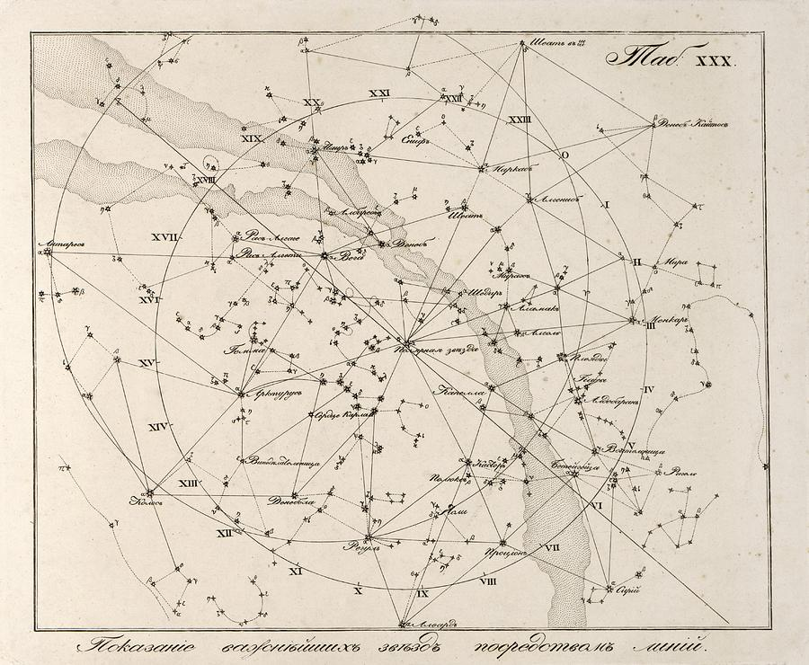 Milky Way Photograph - Milky Way Constellations, 1829 by Science Photo Library