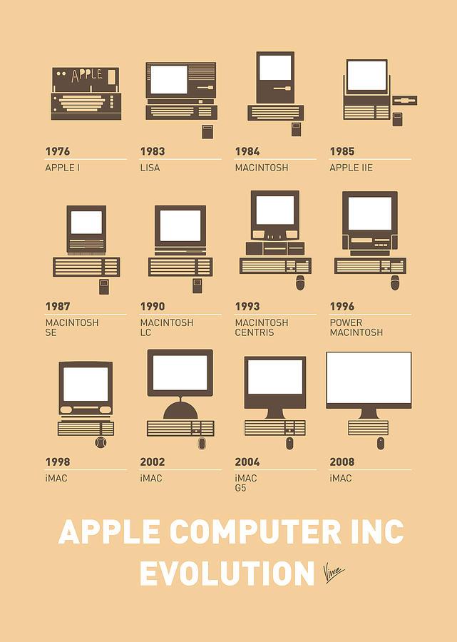 Minimal Digital Art - My Evolution Apple mac minimal poster by Chungkong Art