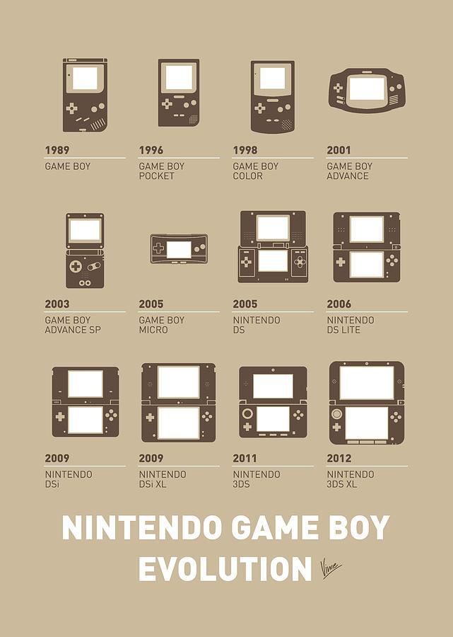 Minimal Digital Art - My Evolution Nintendo Game Boy Minimal Poster by Chungkong Art