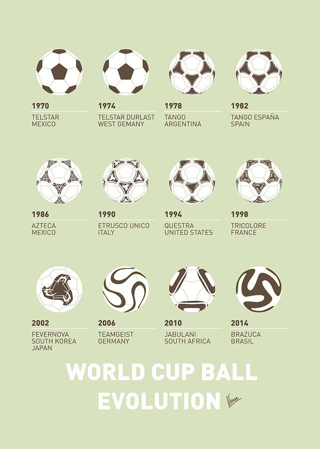 Minimal Digital Art - My Evolution Soccer Ball Minimal Poster by Chungkong Art