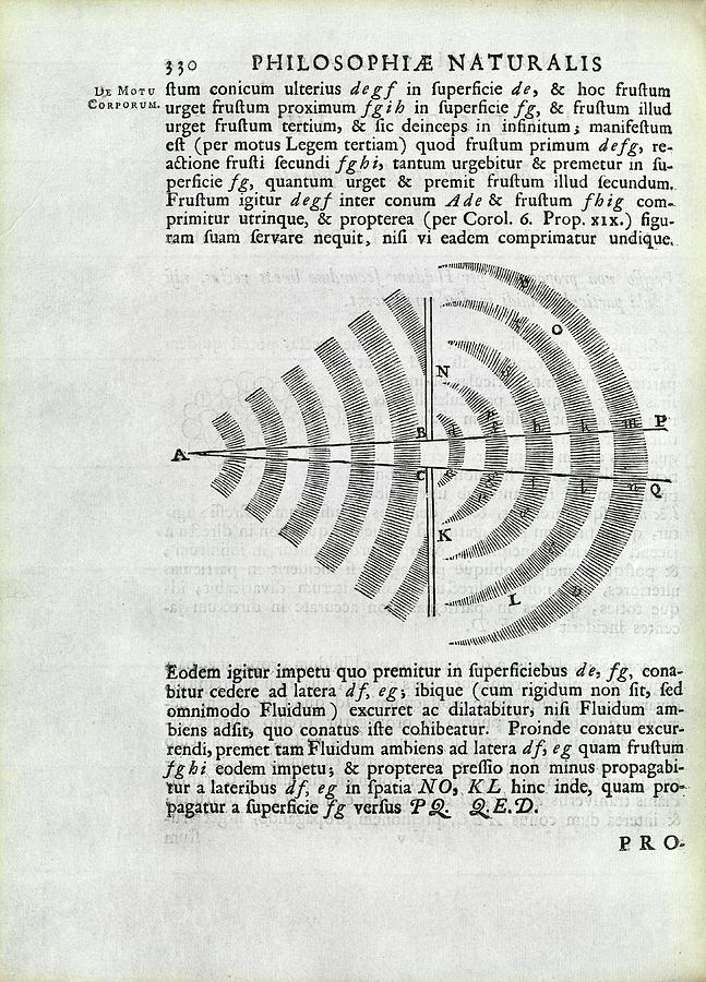 Proposition Photograph - Newton On Wave Theory by Royal Institution Of Great Britain