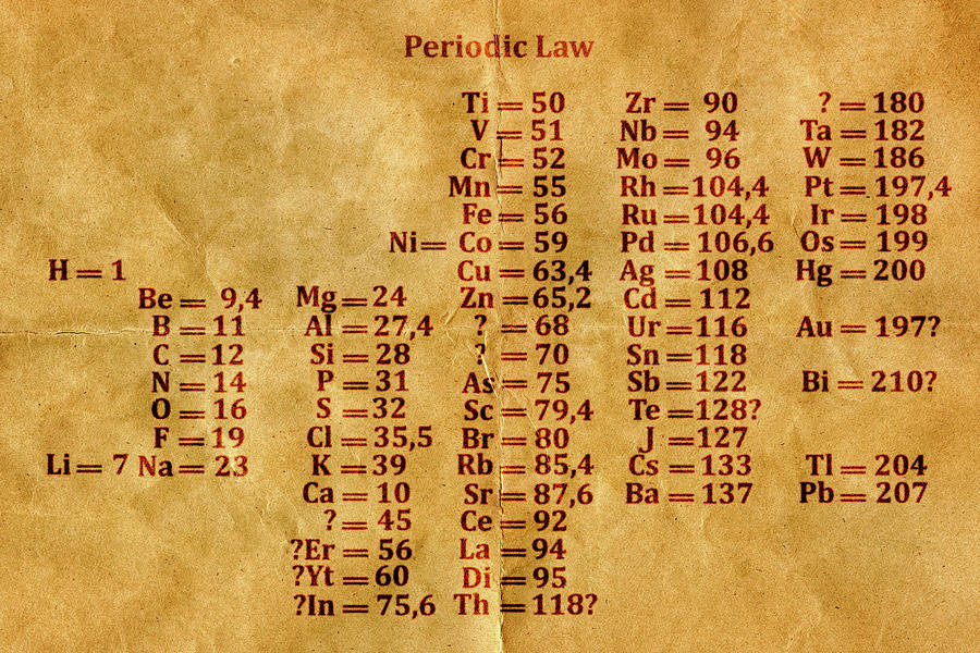 Old Periodic Table
