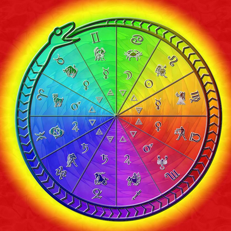 Sacredlife Mandalas Drawing - Ouroboros Alchemical Zodiac by Derek Gedney