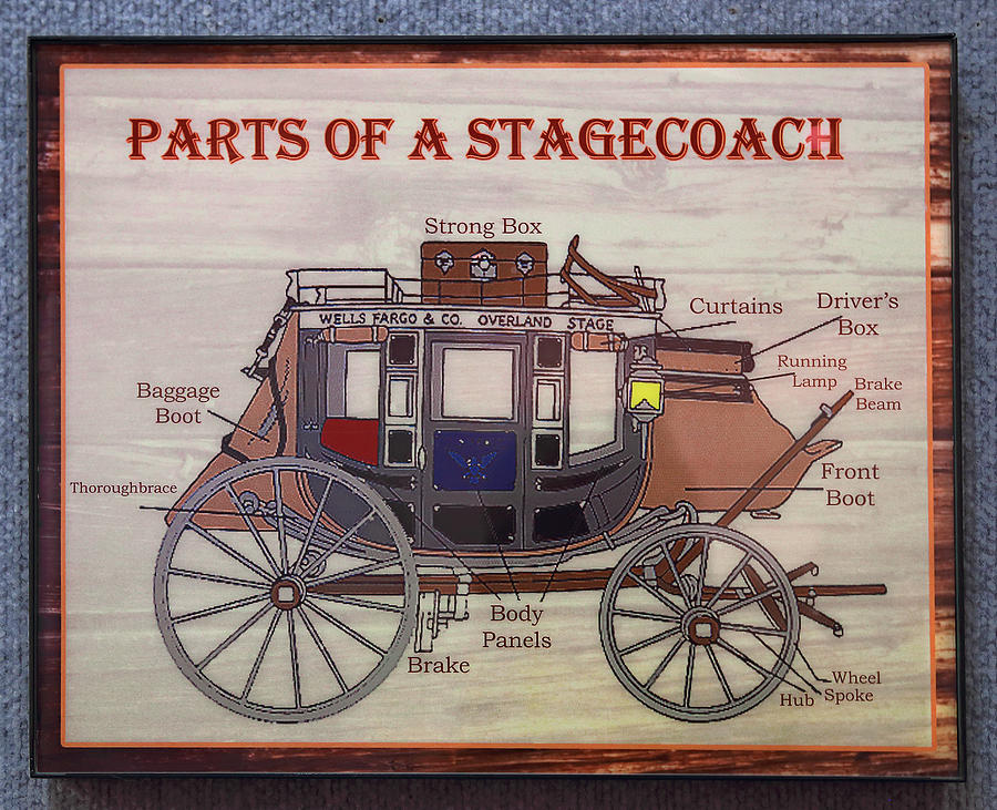 Ceramic Tile Mural Kitchen Backsplash White Western ...  |Large Western Stagecoach Art