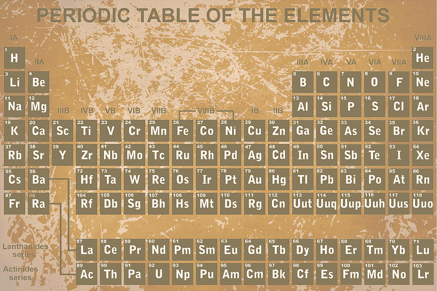 Periodic Table Of The Elements 3 Digital Art By Paulette B Wright