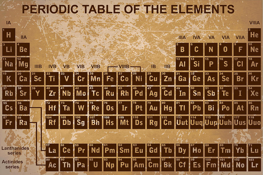 Periodic Table 10th element on the periodic table : Periodic Table Of The Elements - 4 Digital Art by Paulette B Wright