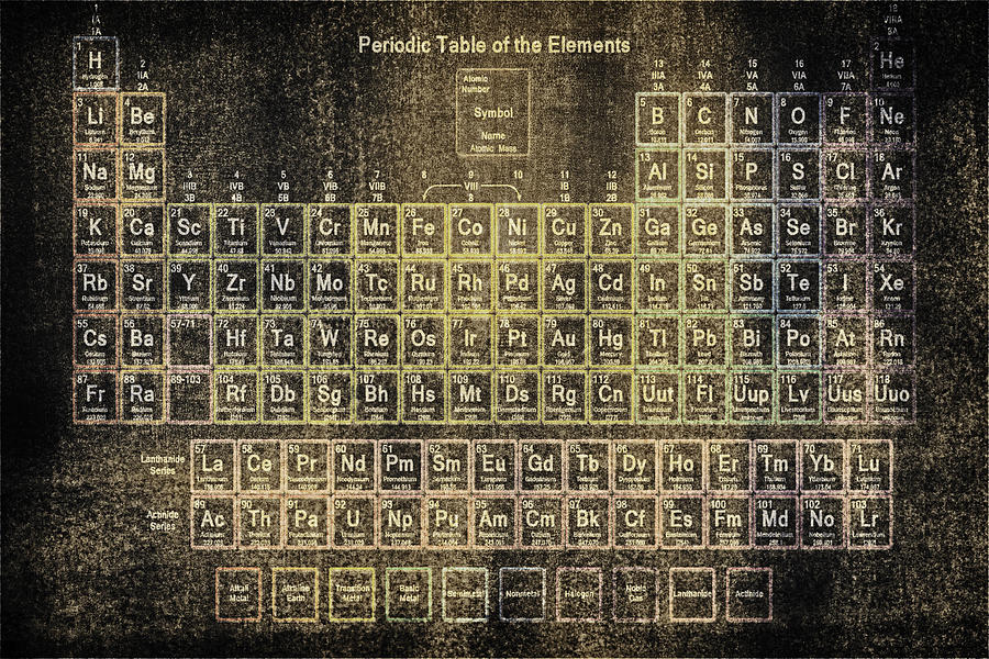 Delightful Illustration Photograph   Periodic Table Of The Elements Vintage Blackboard  By Eti Reid