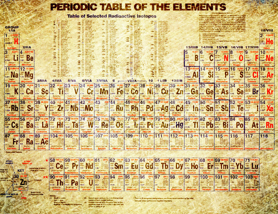 Beau Illustration Photograph   Periodic Table Of The Elements Vintage White  Frame By Eti Reid