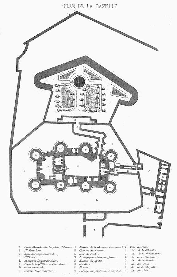 18th Century Photograph - Plan Of The Bastille by Granger