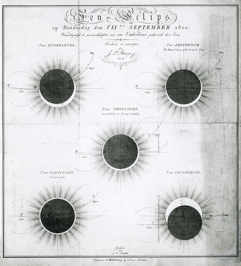 Sun Photograph - Predicted Annular Solar Eclipse Of 1820 by Royal Astronomical Society