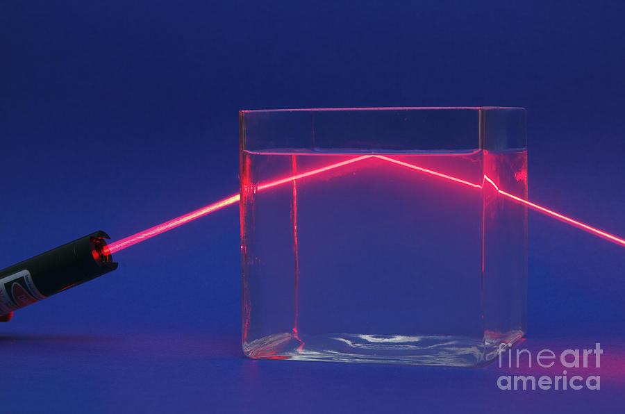 Refraction And Total Internal Reflection Photograph By
