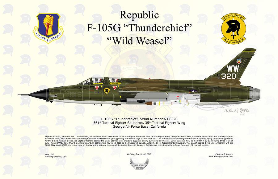 Republic F-105g Thunderchief 561tfs Digital Art - Republic F-105g Thunderchief 561tfs by Arthur Eggers
