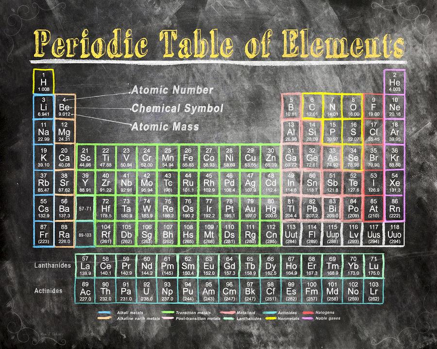 8 Art Elements : Retro chalkboard periodic table of elements digital art by mark e