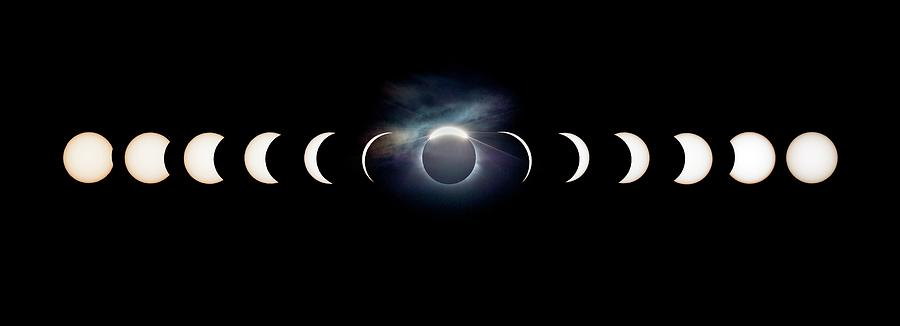 Solar Eclipse Photograph - Solar Eclipse Photo Sequence by Dr Juerg Alean