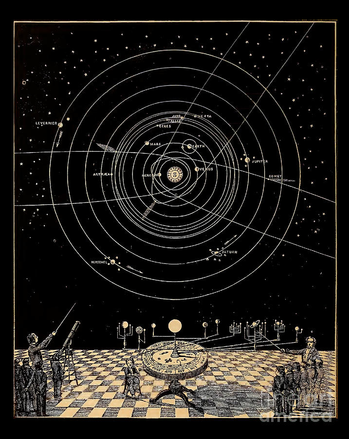 Solar System Diagram Circa 1855