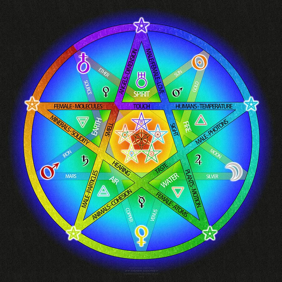 Sacred Drawing - Star Sense Creation by Derek Gedney