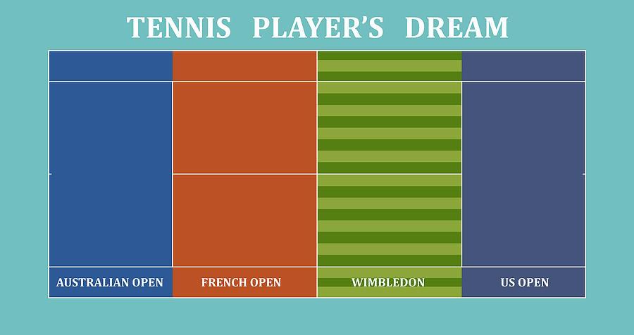 Tennis Player-s Dream Digital Art