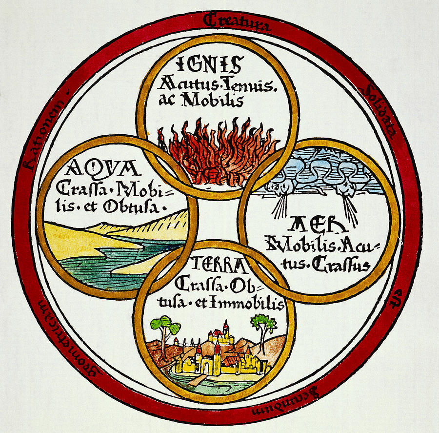 1472 Photograph - The Four Elements, 1472 by Granger