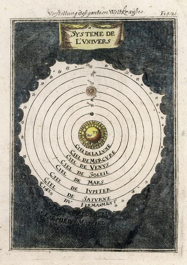 The Pre-copernican System