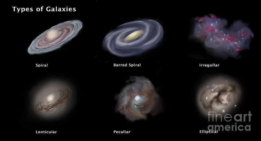 three major classifications of galaxies - photo #33