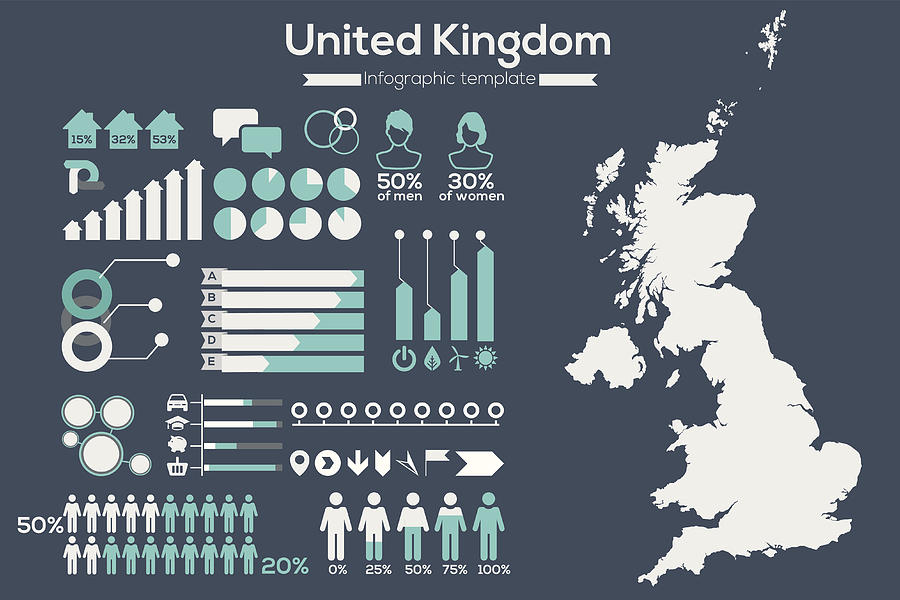 United Kingdom map infographic Drawing by Mattjeacock