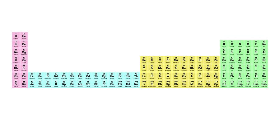 Wide Periodic Table Photograph By Science Photo Library