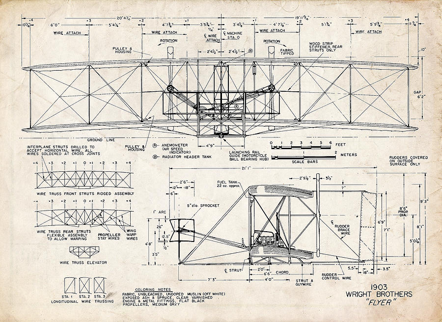 Wright Flyer Art Drawing Drawing By Stephen Chambers