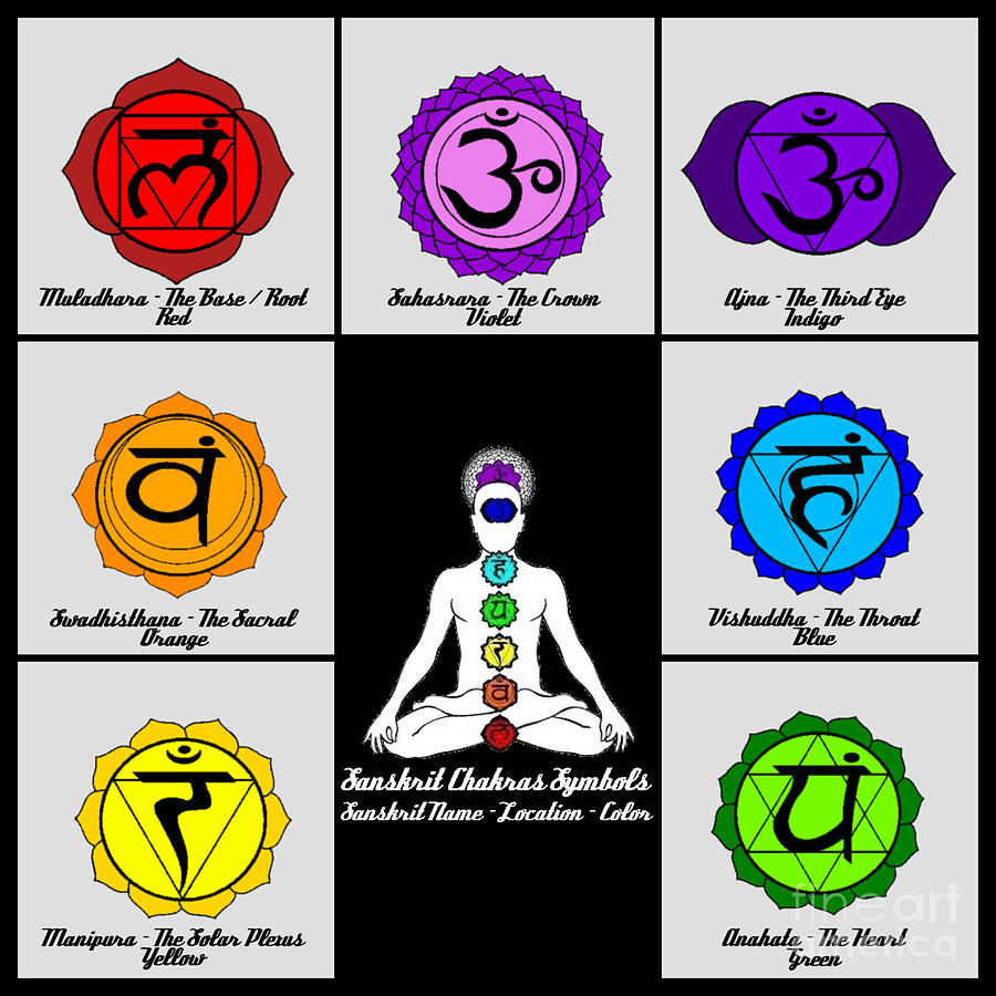 Yoga Reiki Seven Chakra Symbols Chart Digital Art By