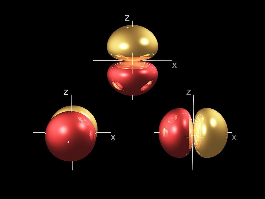 Orbital Photograph - 2p Electron Orbitals by Dr Mark J. Winter
