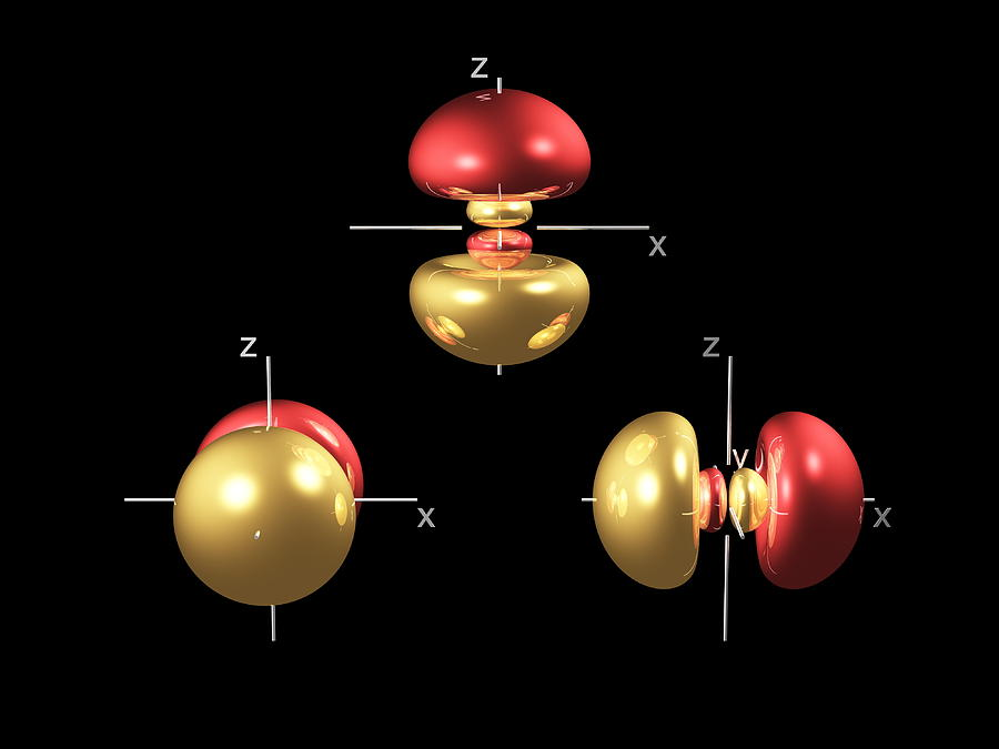 Image Result For P Electron Orbital