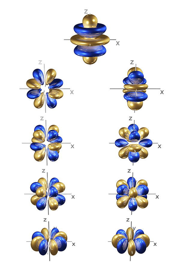 5g Photograph - 5g Electron Orbitals by Dr Mark J. Winter