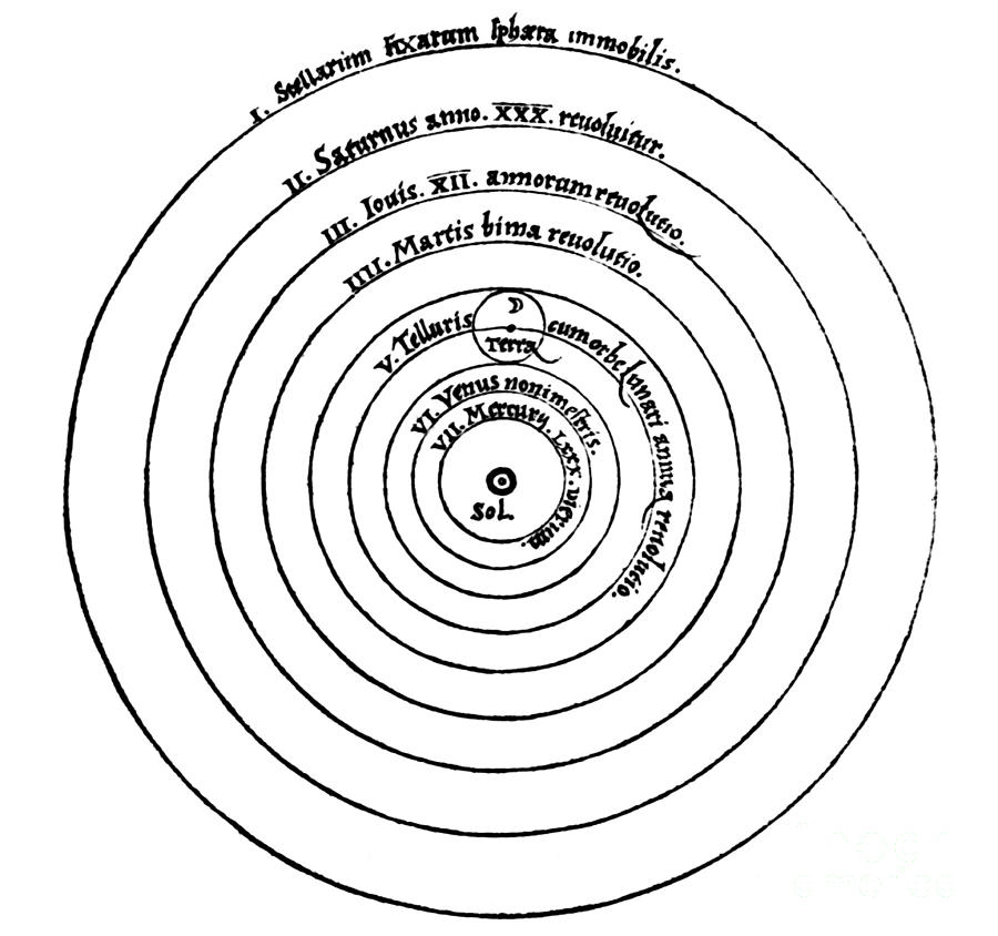 Science Photograph - Heliocentric Universe, Copernicus, 1543 by Science Source
