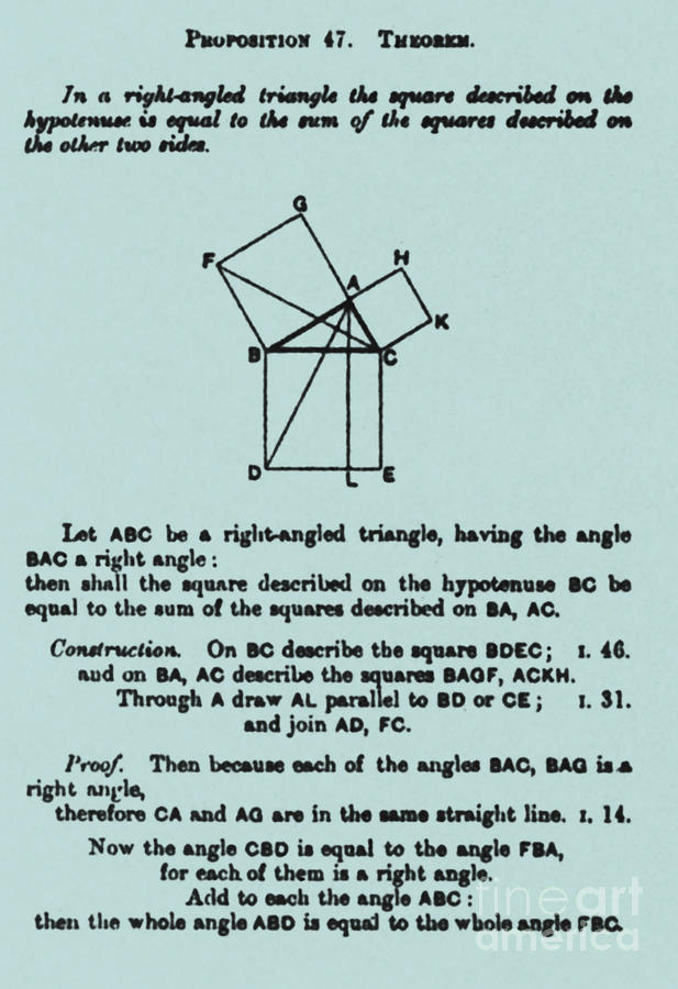 History Photograph - Pythagorean Theorem In English by Science Source