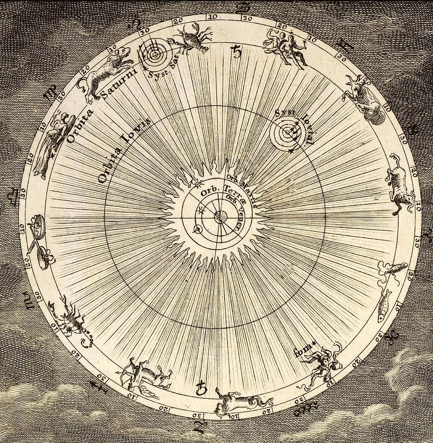 18th Century Photograph - 1731 Johann Scheuchzer Planet Orbit by Paul D Stewart