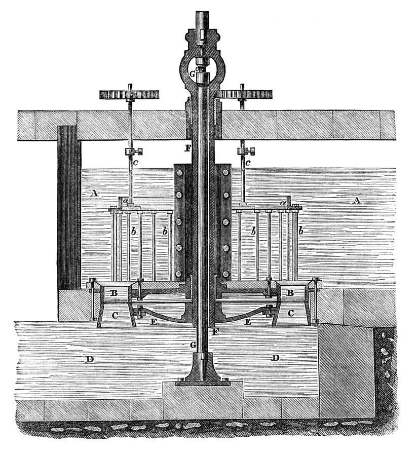 Equipment Photograph - 19th Century Parallel-flow Turbine by Library Of Congress