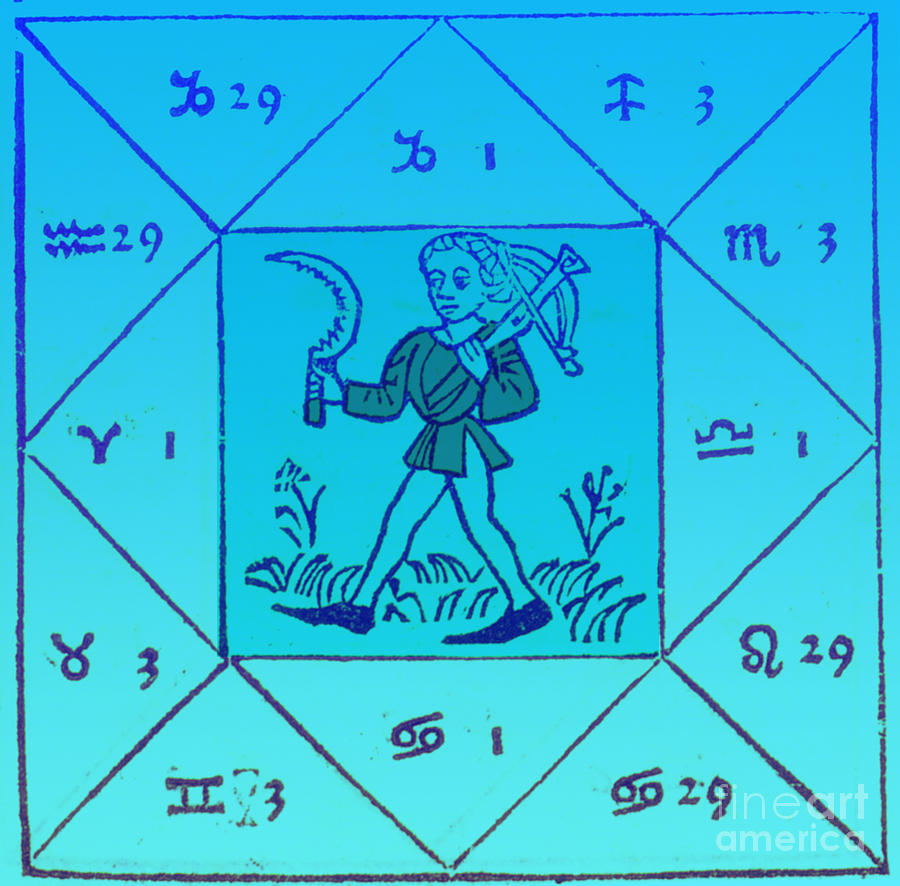Astrology Photograph - Horoscope Types, Engel, 1488 by Science Source