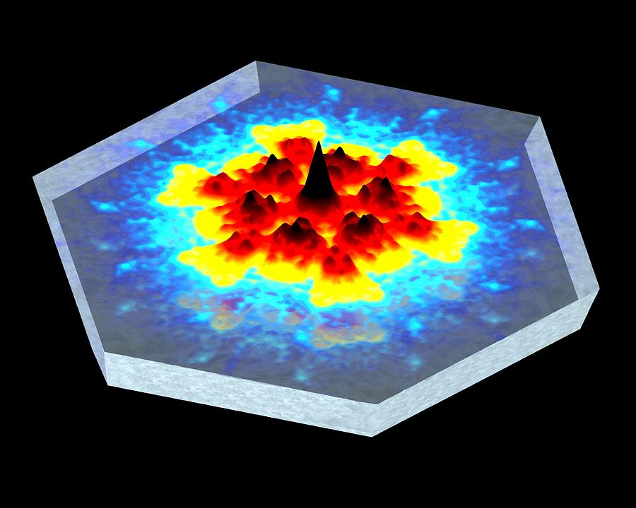 Quantum Wave Photograph - Quantum Waves In Topological Insulators by Dr A. Yazdani