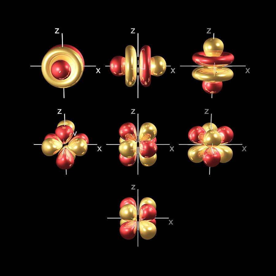 4f Photograph - 4f Electron Orbitals, Cubic Set by Dr Mark J. Winter