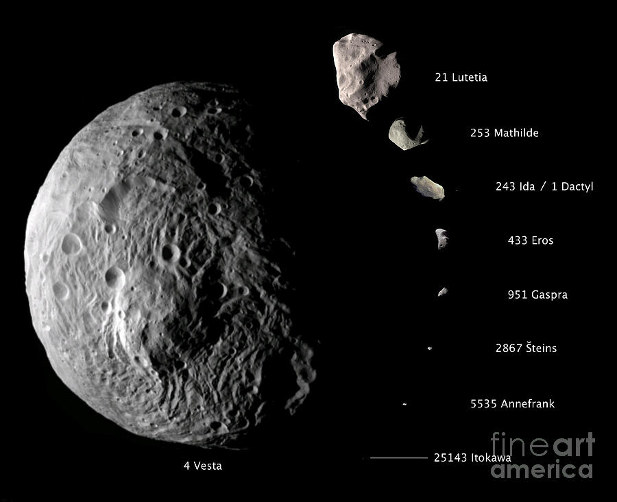 Science Photograph - Asteroid Size Comparison With Vesta by NASA/Science Source