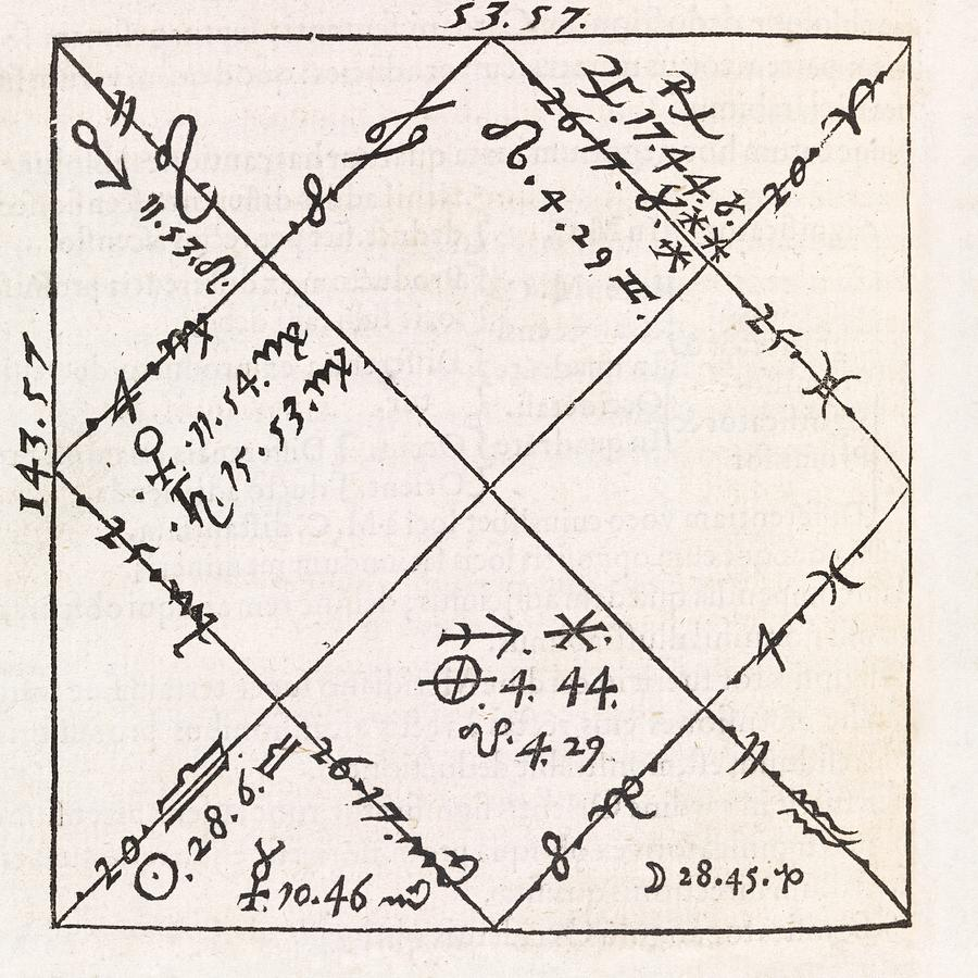 Edward Vi Photograph - Astrology Chart, 16th Century by Middle Temple Library