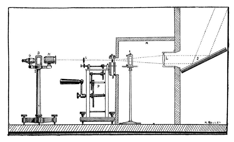 Equipment Photograph - Becquerel Phosphoroscope, 19th Century by