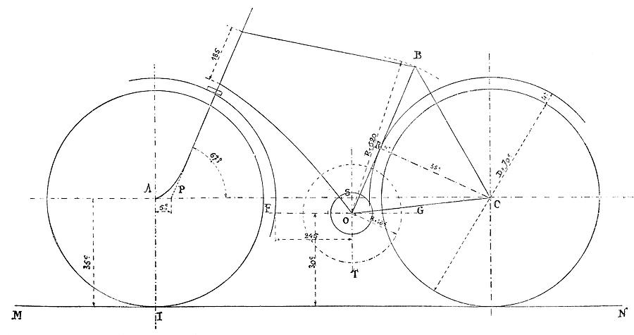 Bicycle Diagram 19th Century Photograph By
