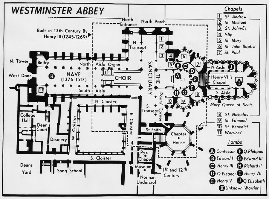 British Royalty  Diagram Of Westminster Photograph By Everett