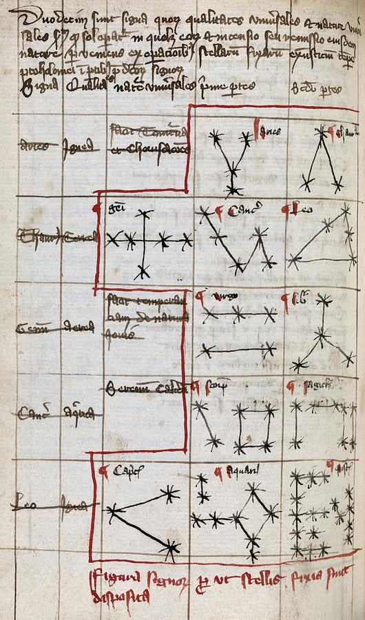 Constellation Photograph - Constellations, 14th Century Manuscript by Middle Temple Library
