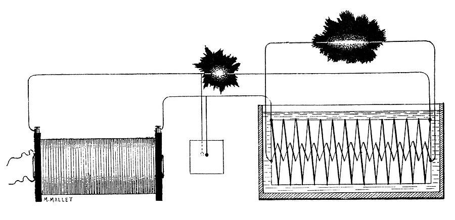 Component Photograph - Ducretet Apparatus, 19th Century by
