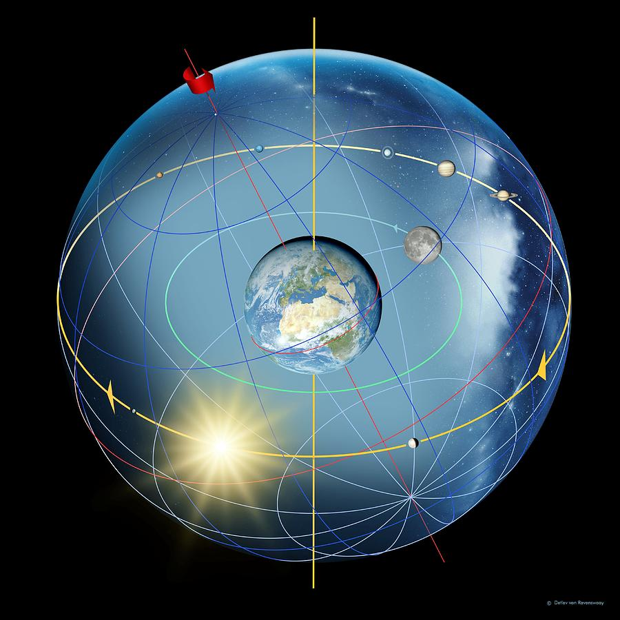 earths rotation Earth rotation on wn network delivers the latest videos and editable pages for news & events, including entertainment, music, sports, science and more, sign up and share.