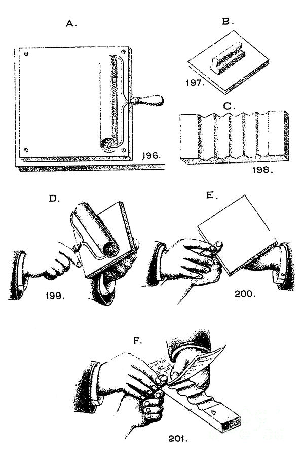 Science Photograph - Fingerprinting Instructions, Circa 1900 by Science Source
